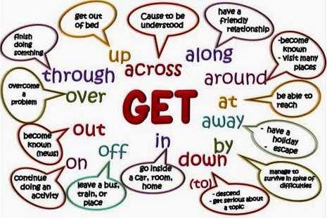 Cụm động từ mà động từ gốc và tiểu từ luôn không tách ra được
